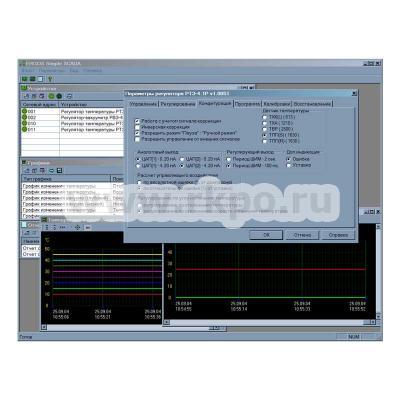 Программное обеспечение Scada (ERGOS-SCADA)